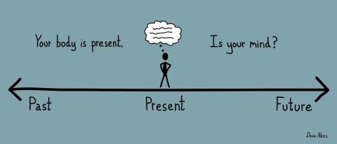 mindfulness Present