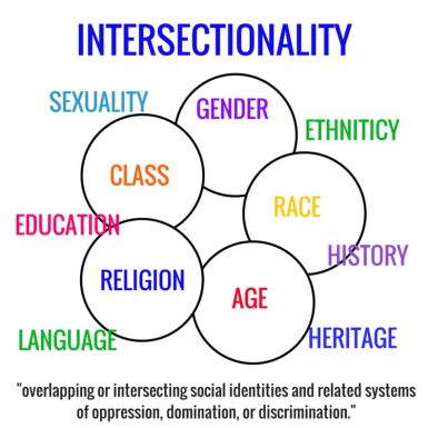intersectionality-is-real.jpg